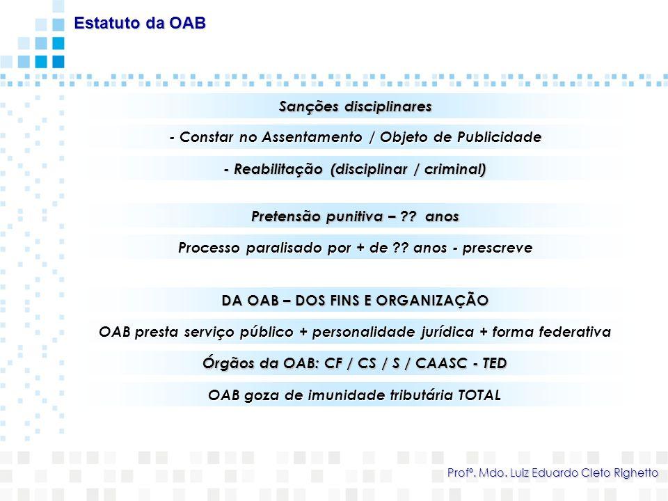 Estatuto da OAB Sanções disciplinares