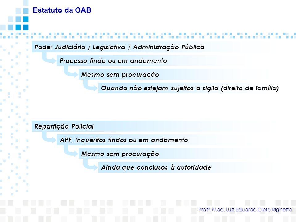 Estatuto da OAB Poder Judiciário / Legislativo / Administração Pública