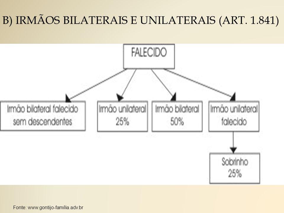 B) IRMÃOS BILATERAIS E UNILATERAIS (ART. 1.841)