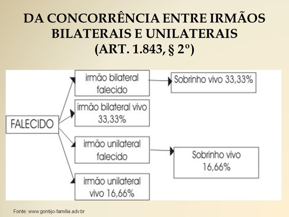 DA CONCORRÊNCIA ENTRE IRMÃOS BILATERAIS E UNILATERAIS