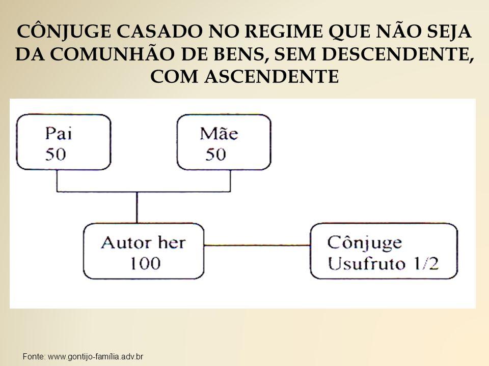 CÔNJUGE CASADO NO REGIME QUE NÃO SEJA DA COMUNHÃO DE BENS, SEM DESCENDENTE, COM ASCENDENTE