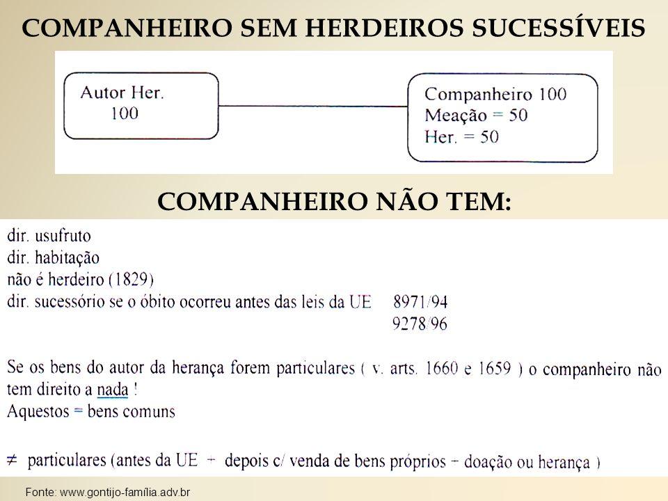 COMPANHEIRO SEM HERDEIROS SUCESSÍVEIS