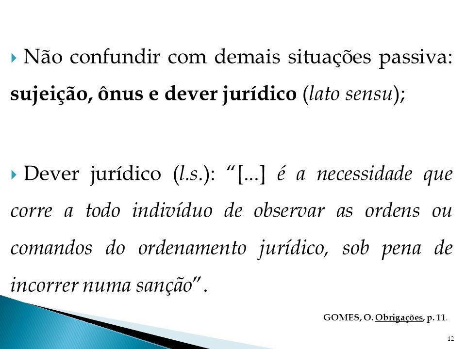 Não confundir com demais situações passiva: sujeição, ônus e dever jurídico (lato sensu);