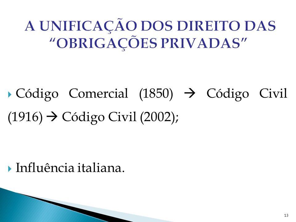A unificação dos Direito das Obrigações Privadas