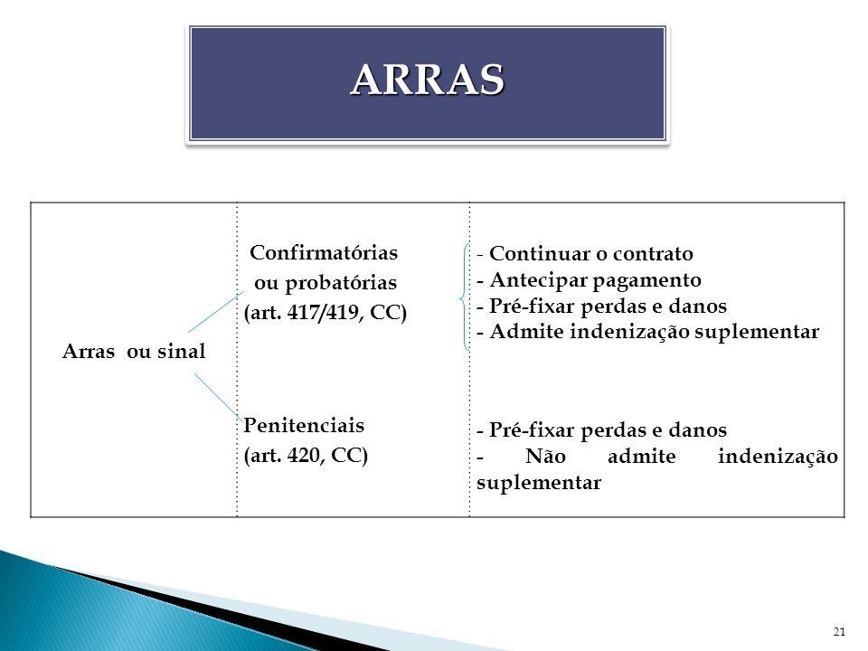 ARRAS Arras ou sinal ou probatórias (art. 417/419, CC) Penitenciais