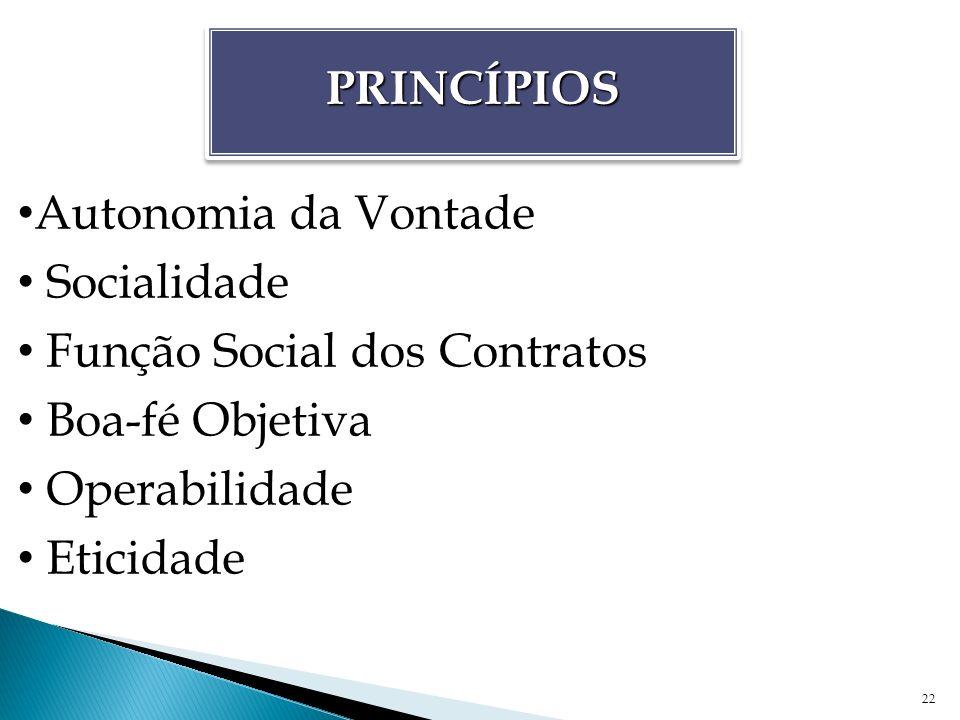 PRINCÍPIOS Autonomia da Vontade. Socialidade. Função Social dos Contratos. Boa-fé Objetiva. Operabilidade.