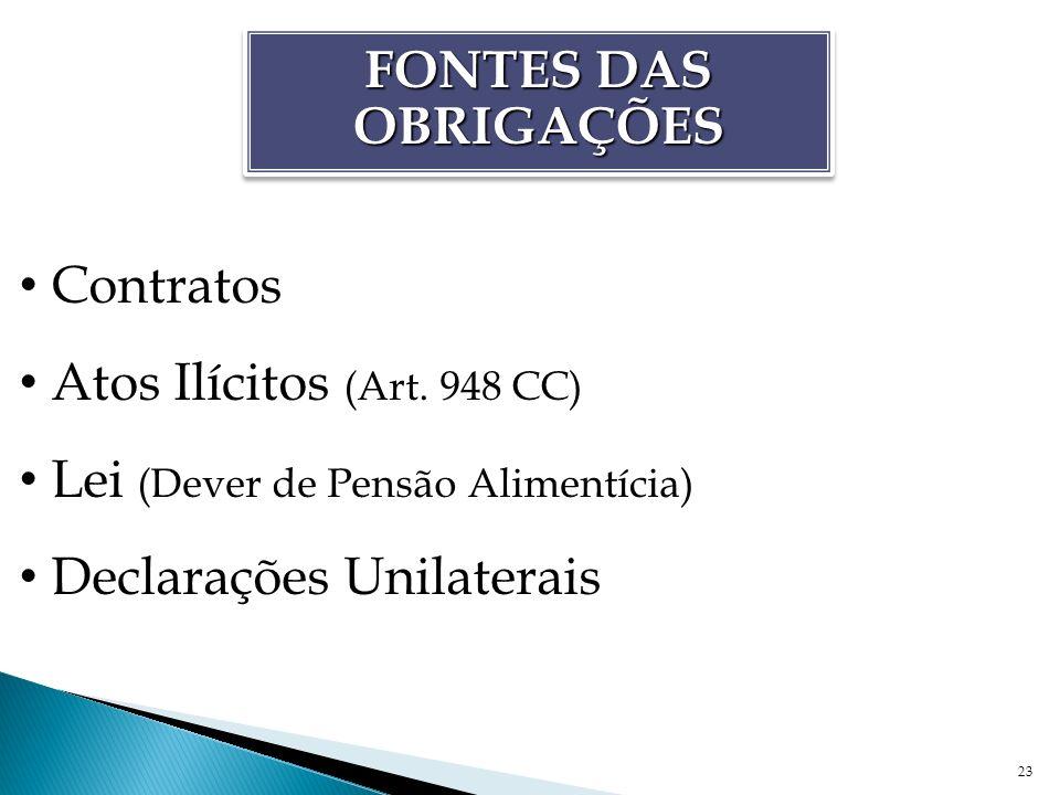 FONTES DAS OBRIGAÇÕES Contratos. Atos Ilícitos (Art.