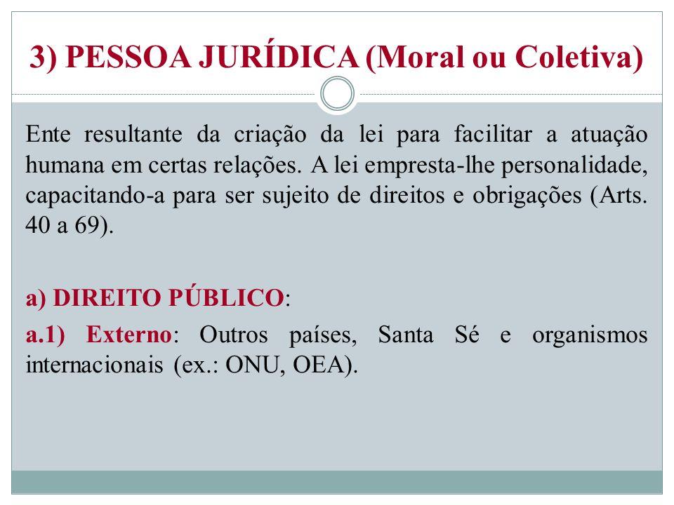 3) PESSOA JURÍDICA (Moral ou Coletiva)
