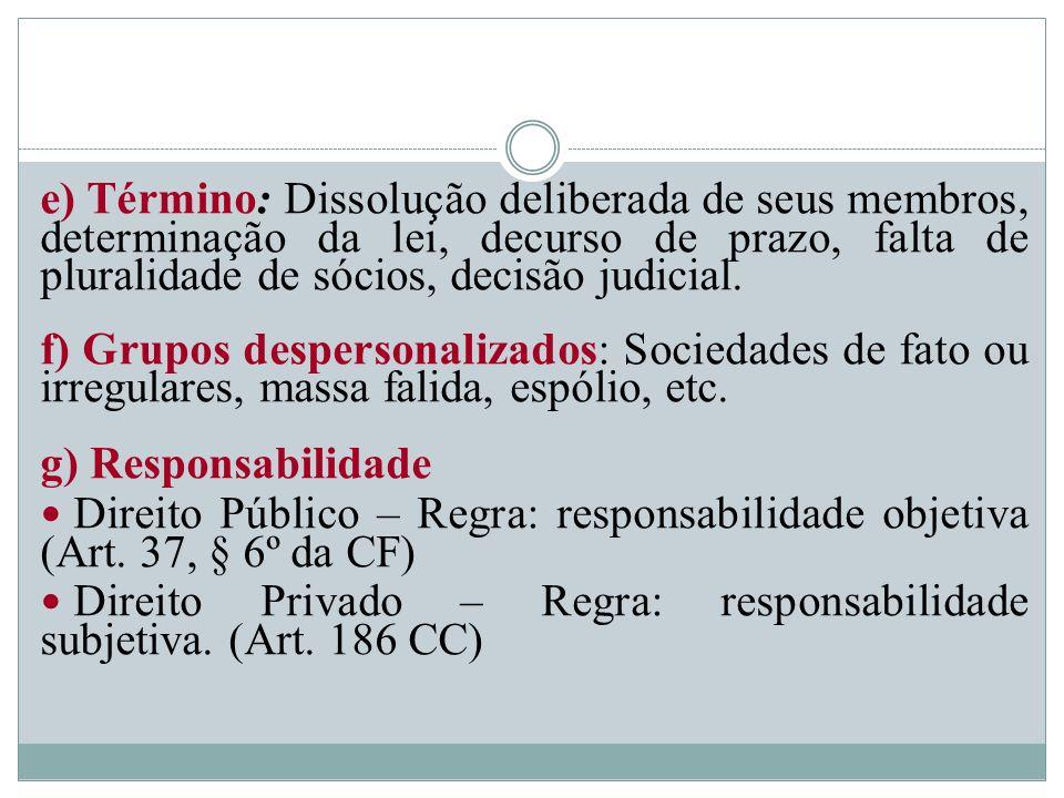 e) Término: Dissolução deliberada de seus membros, determinação da lei, decurso de prazo, falta de pluralidade de sócios, decisão judicial.