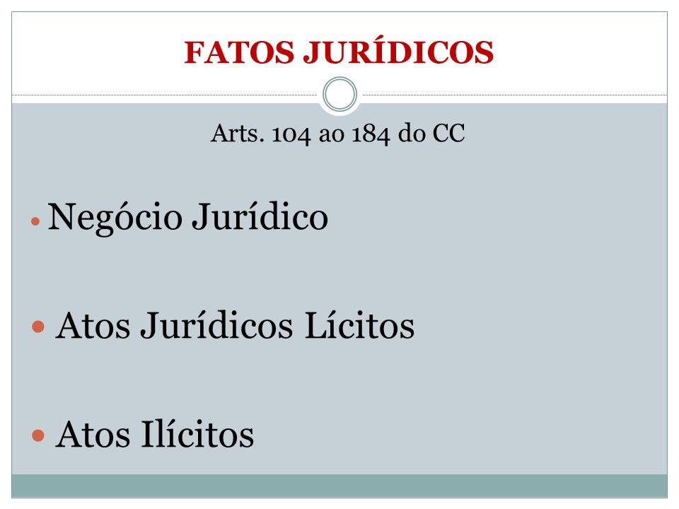 Atos Jurídicos Lícitos Atos Ilícitos