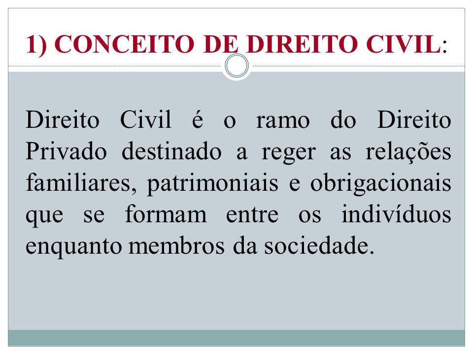 1) CONCEITO DE DIREITO CIVIL: Direito Civil é o ramo do Direito Privado destinado a reger as relações familiares, patrimoniais e obrigacionais que se formam entre os indivíduos enquanto membros da sociedade.