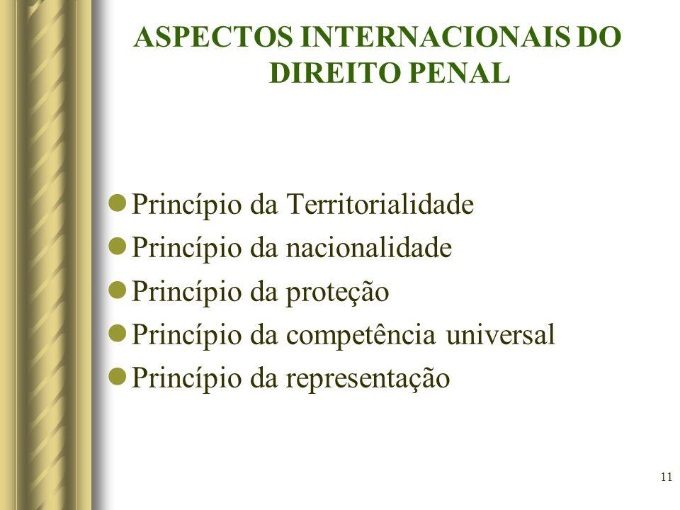 ASPECTOS INTERNACIONAIS DO DIREITO PENAL