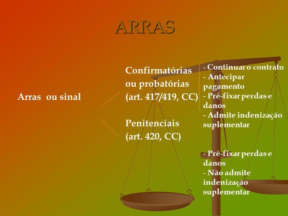 ARRAS Confirmatórias ou probatórias Arras ou sinal (art. 417/419, CC) Penitenciais (art. 420, CC) - Continuar o contrato.