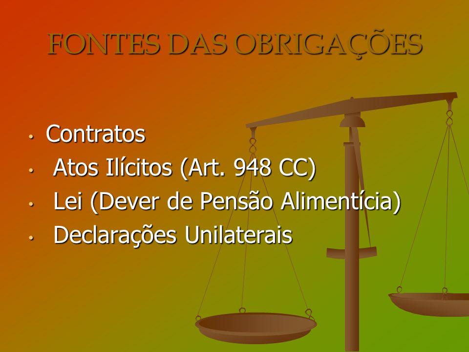 FONTES DAS OBRIGAÇÕES Contratos Atos Ilícitos (Art. 948 CC)