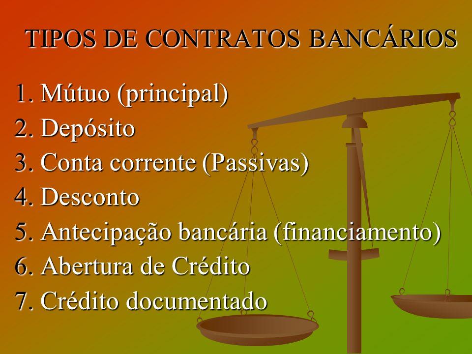 TIPOS DE CONTRATOS BANCÁRIOS