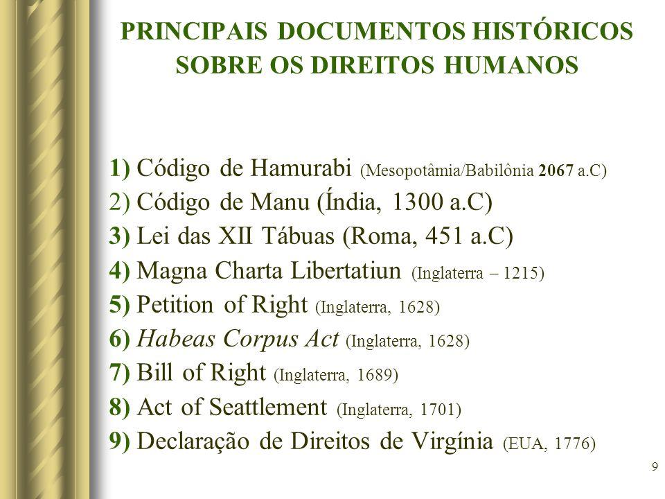 PRINCIPAIS DOCUMENTOS HISTÓRICOS SOBRE OS DIREITOS HUMANOS