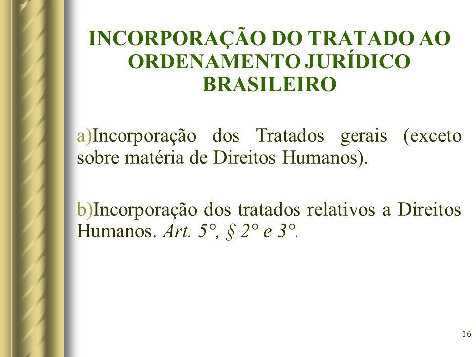 INCORPORAÇÃO DO TRATADO AO ORDENAMENTO JURÍDICO BRASILEIRO