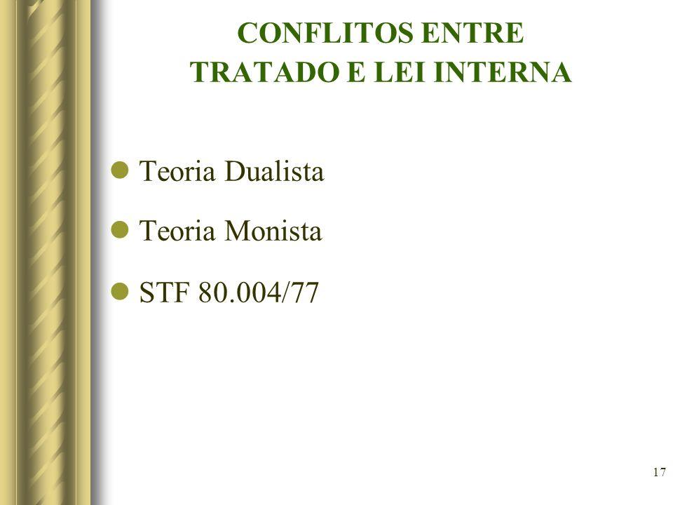 CONFLITOS ENTRE TRATADO E LEI INTERNA Teoria Dualista Teoria Monista STF 80.004/77