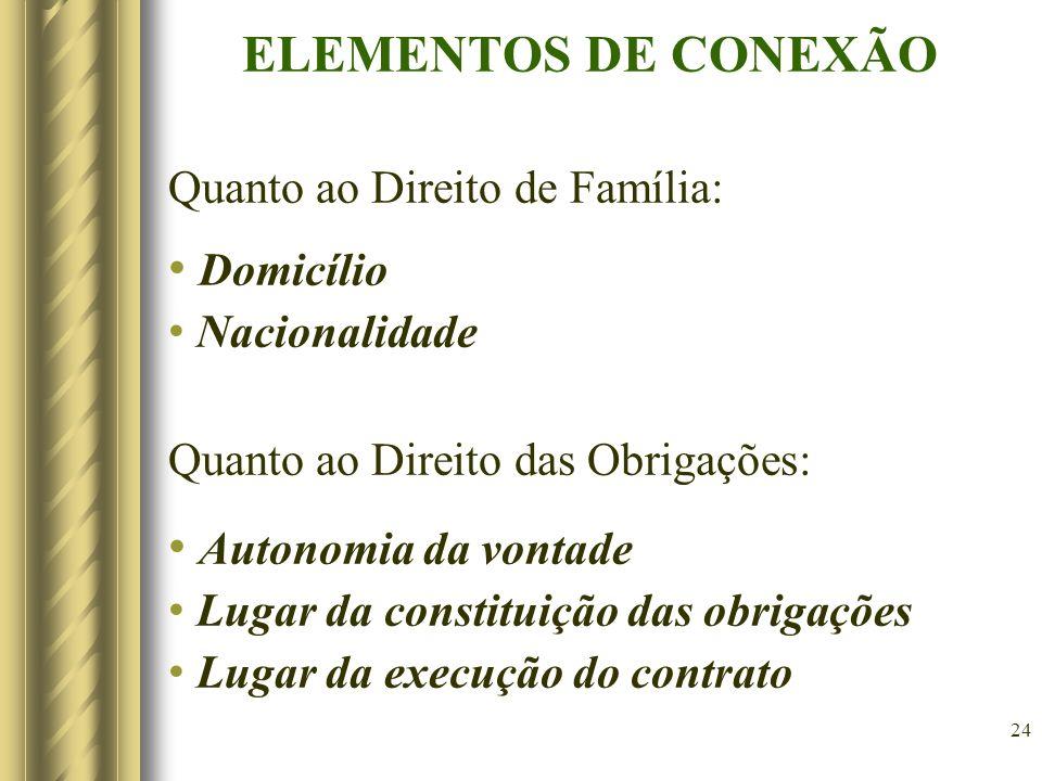 ELEMENTOS DE CONEXÃO Domicílio Autonomia da vontade