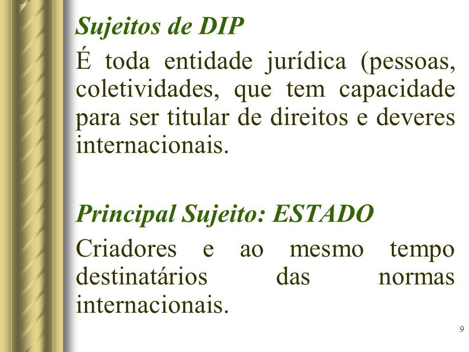 Sujeitos de DIP É toda entidade jurídica (pessoas, coletividades, que tem capacidade para ser titular de direitos e deveres internacionais.