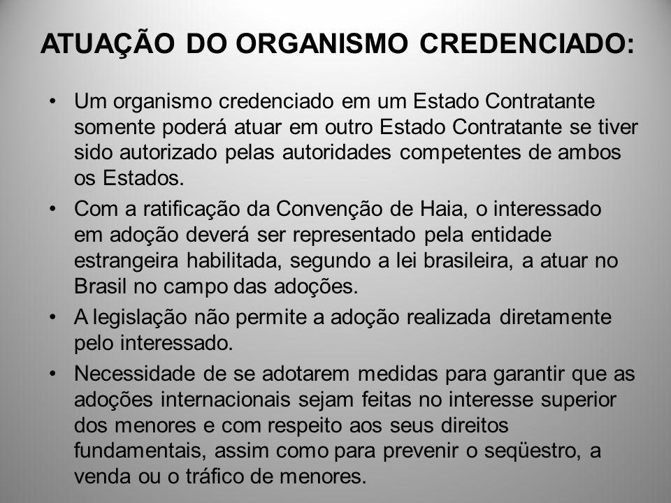 ATUAÇÃO DO ORGANISMO CREDENCIADO: