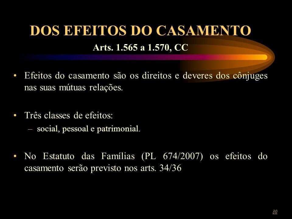 DOS EFEITOS DO CASAMENTO