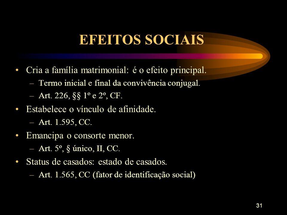 EFEITOS SOCIAIS Cria a família matrimonial: é o efeito principal.