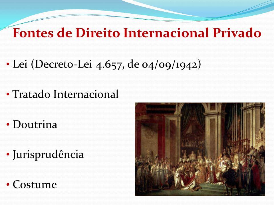 Fontes de Direito Internacional Privado