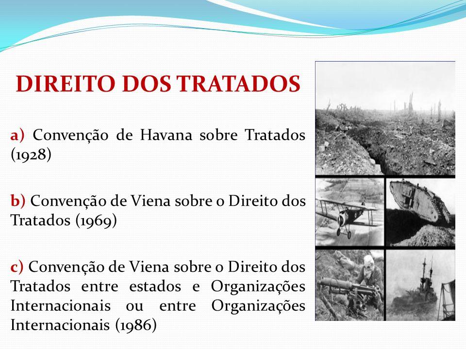DIREITO DOS TRATADOS a) Convenção de Havana sobre Tratados (1928)