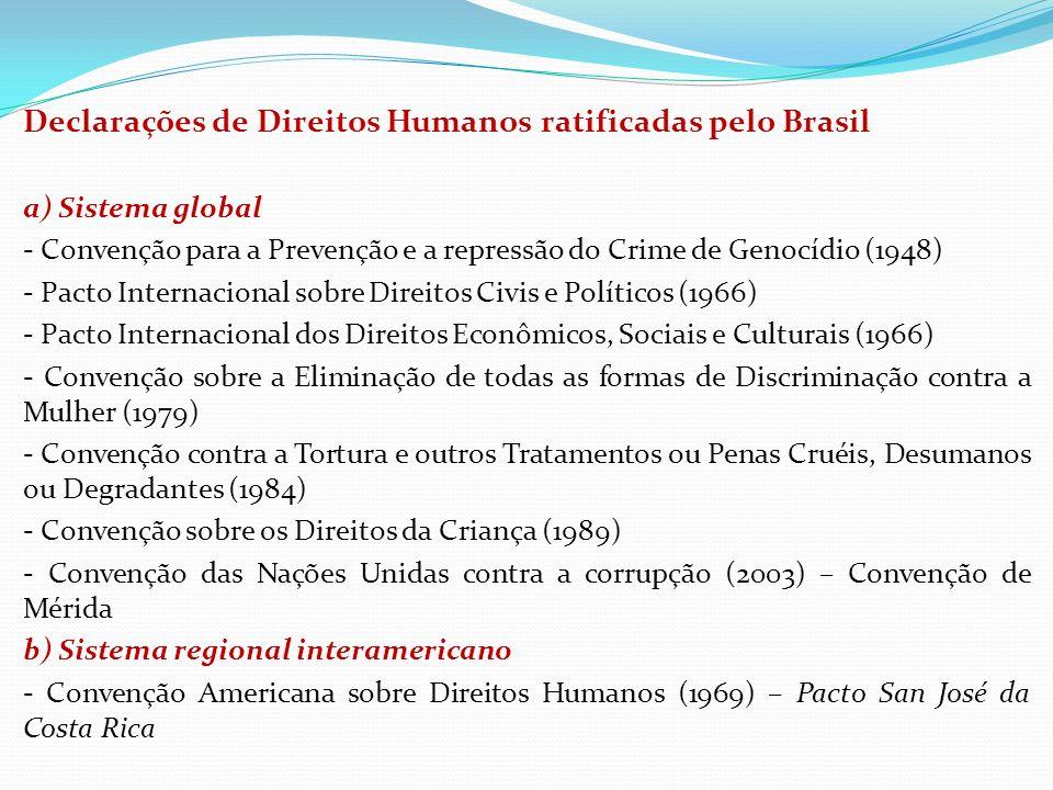 Declarações de Direitos Humanos ratificadas pelo Brasil