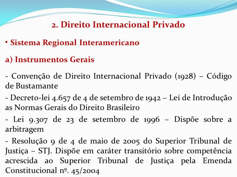 2. Direito Internacional Privado