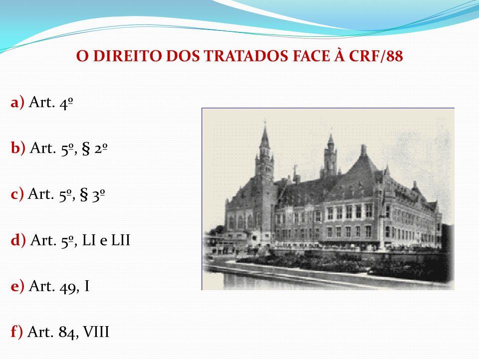 O DIREITO DOS TRATADOS FACE À CRF/88 a) Art. 4º b) Art.