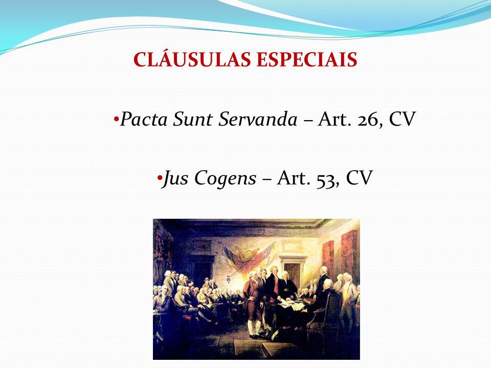 Pacta Sunt Servanda – Art. 26, CV