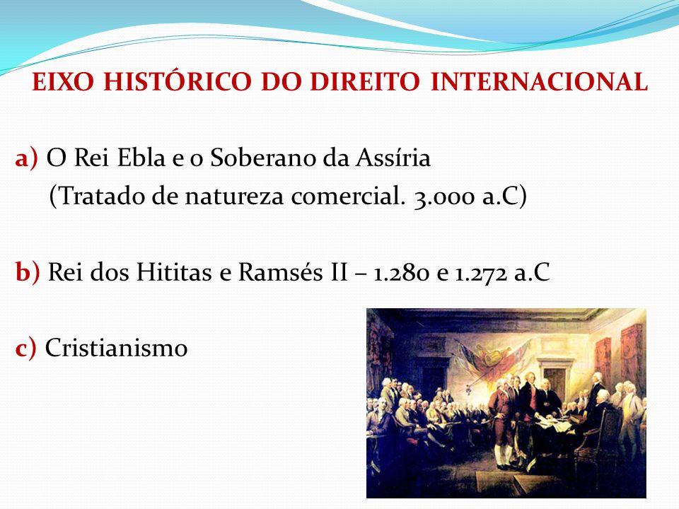 EIXO HISTÓRICO DO DIREITO INTERNACIONAL a) O Rei Ebla e o Soberano da Assíria (Tratado de natureza comercial.