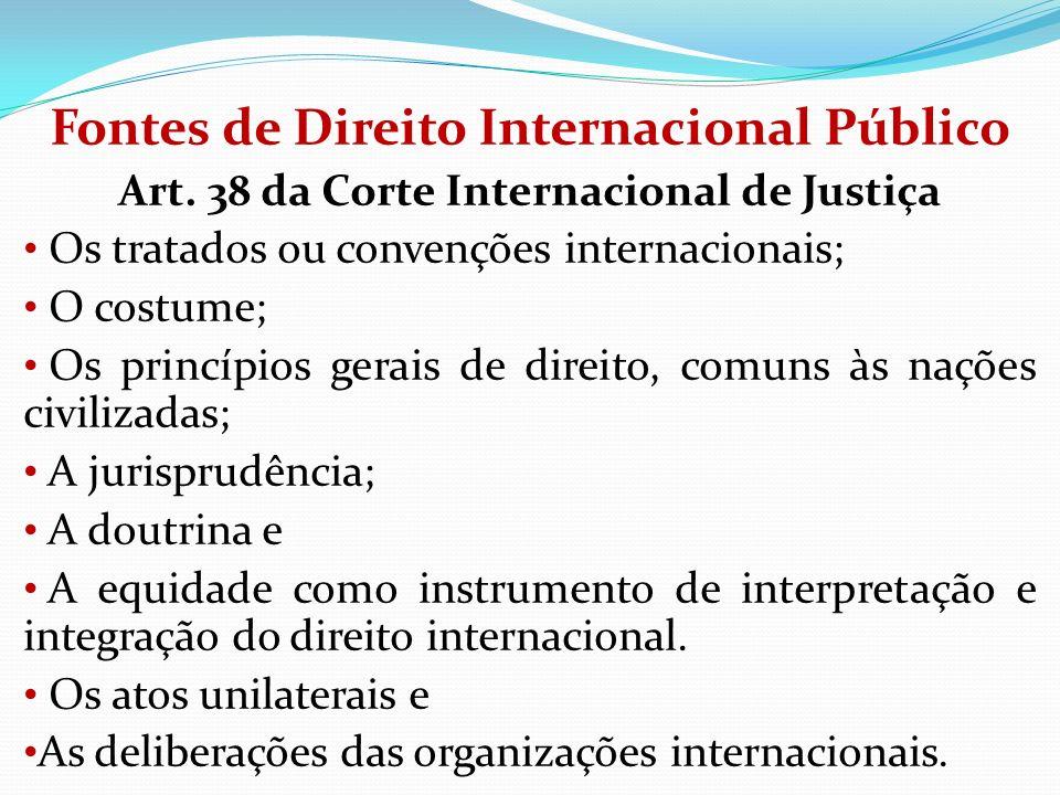 Fontes de Direito Internacional Público
