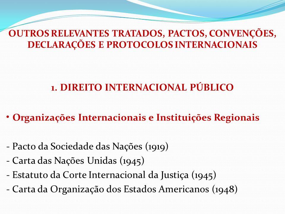 1. DIREITO INTERNACIONAL PÚBLICO