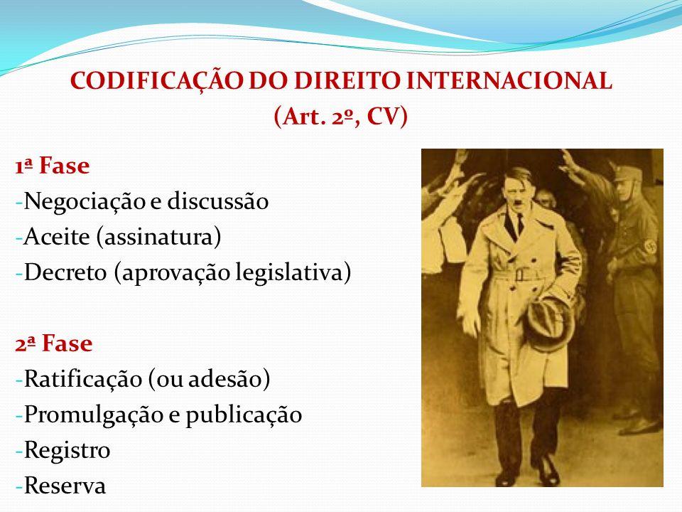CODIFICAÇÃO DO DIREITO INTERNACIONAL