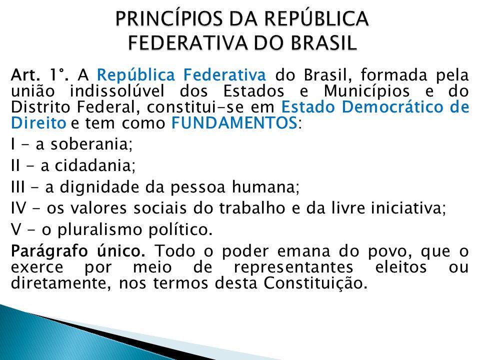 PRINCÍPIOS DA REPÚBLICA FEDERATIVA DO BRASIL