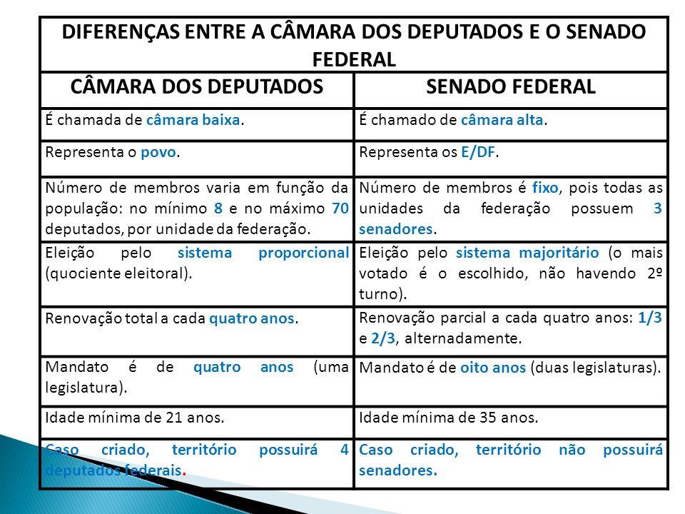 DIFERENÇAS ENTRE A CÂMARA DOS DEPUTADOS E O SENADO FEDERAL