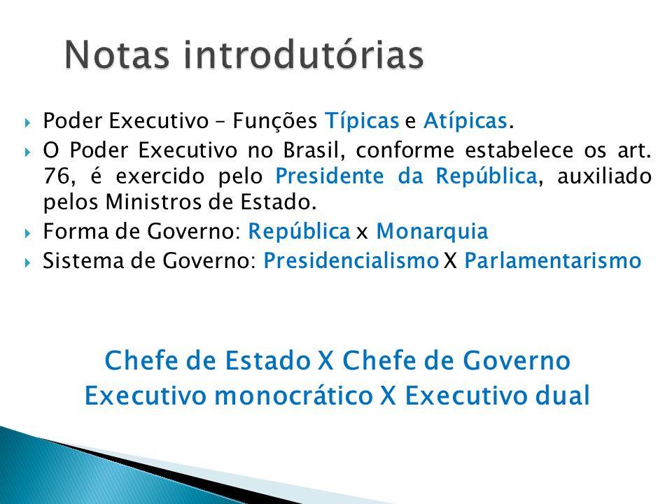 Notas introdutórias Chefe de Estado X Chefe de Governo