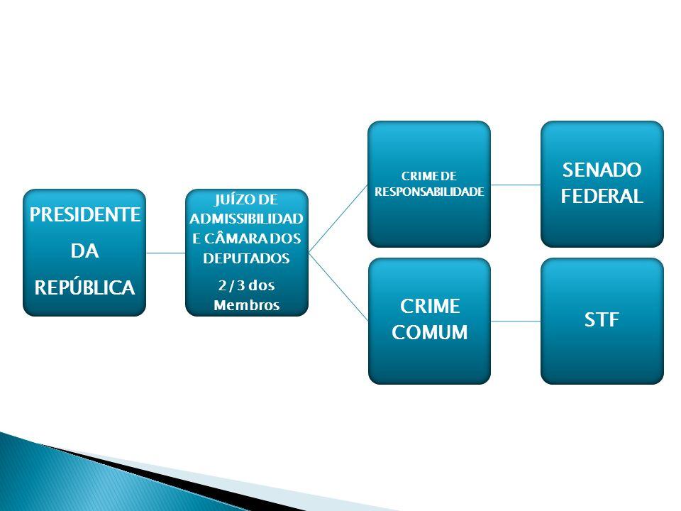 Presidente da República SENADO FEDERAL Crime comum STF