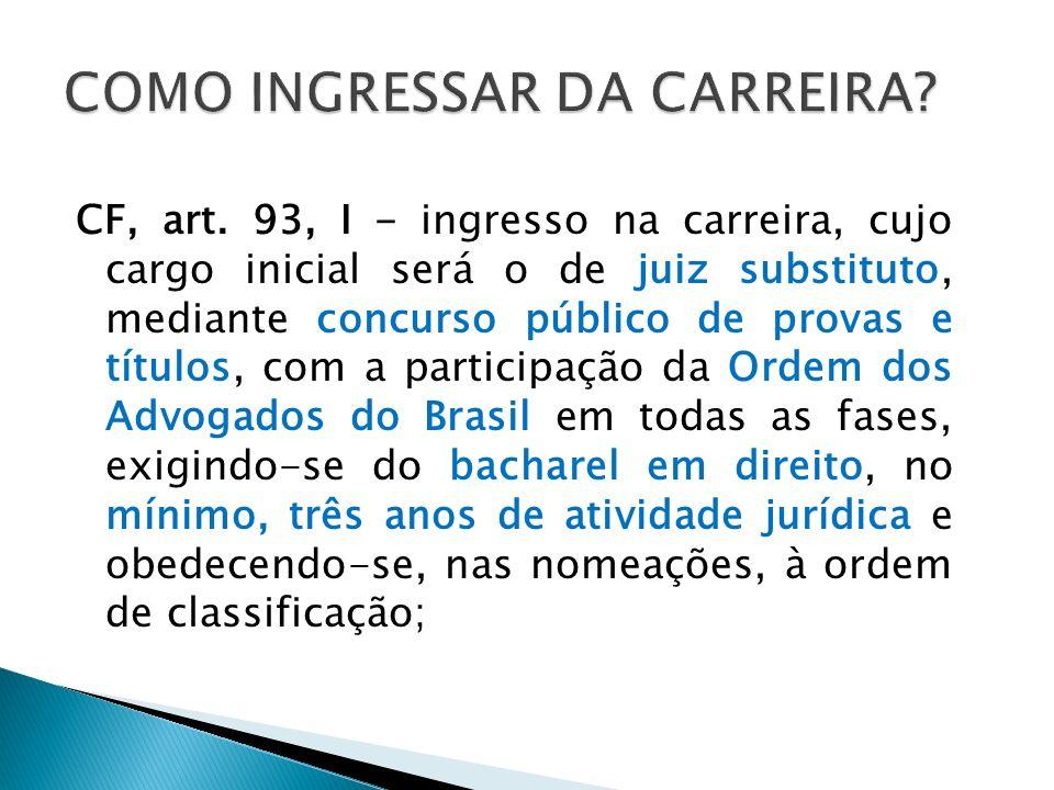 COMO INGRESSAR DA CARREIRA