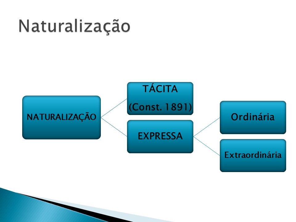 Naturalização TÁCITA (Const. 1891) EXPRESSA Ordinária NATURALIZAÇÃO