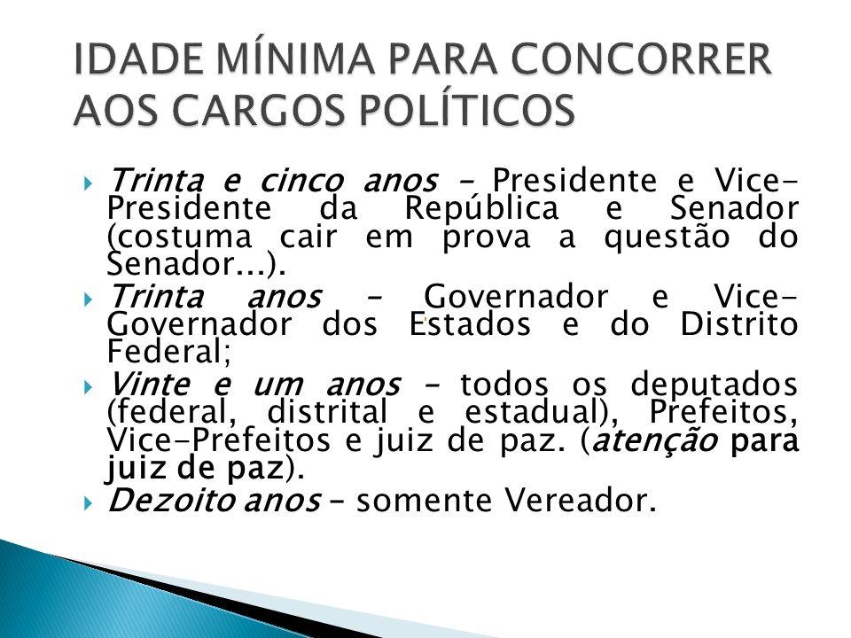 IDADE MÍNIMA PARA CONCORRER AOS CARGOS POLÍTICOS