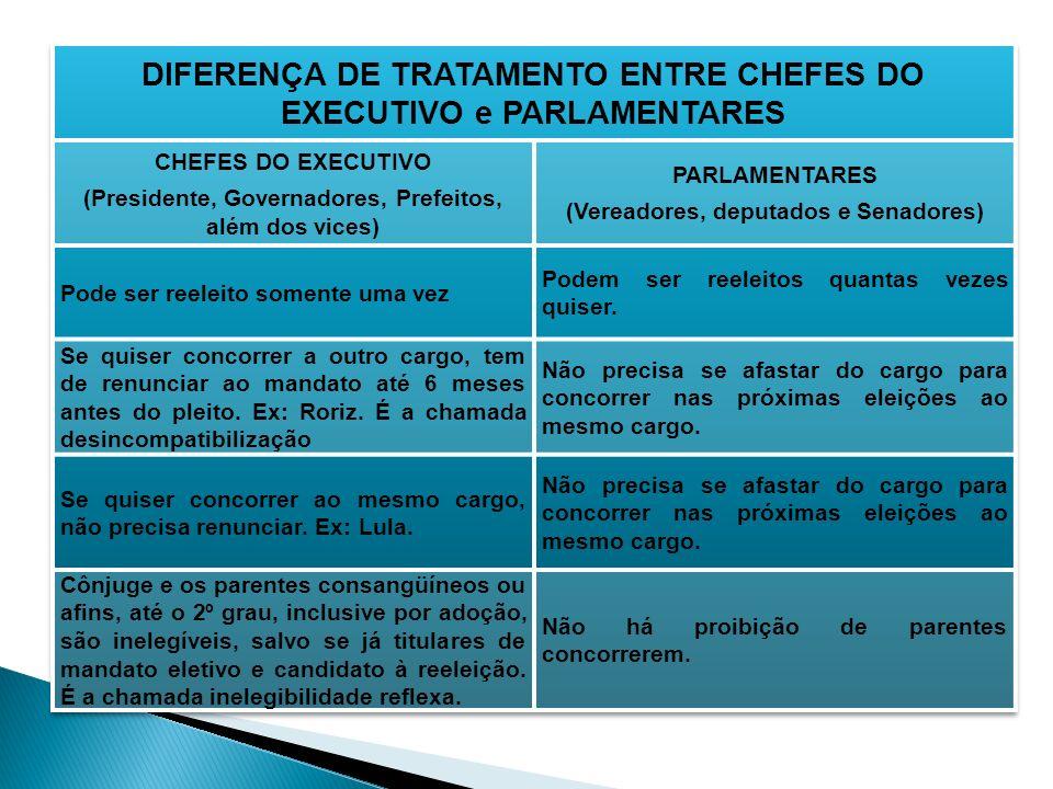 DIFERENÇA DE TRATAMENTO ENTRE CHEFES DO EXECUTIVO e PARLAMENTARES