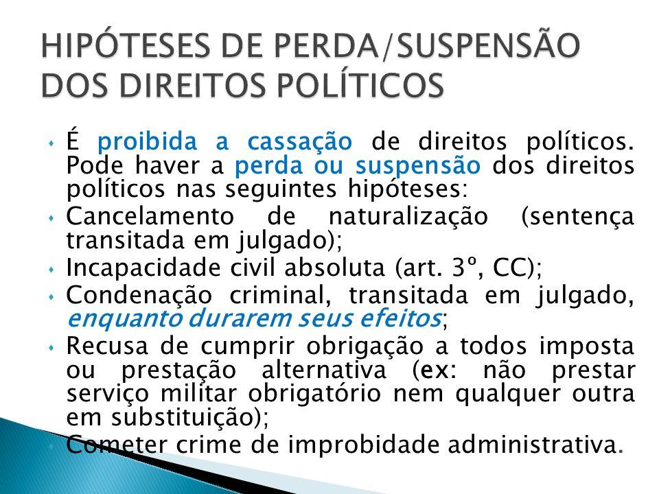 HIPÓTESES DE PERDA/SUSPENSÃO DOS DIREITOS POLÍTICOS