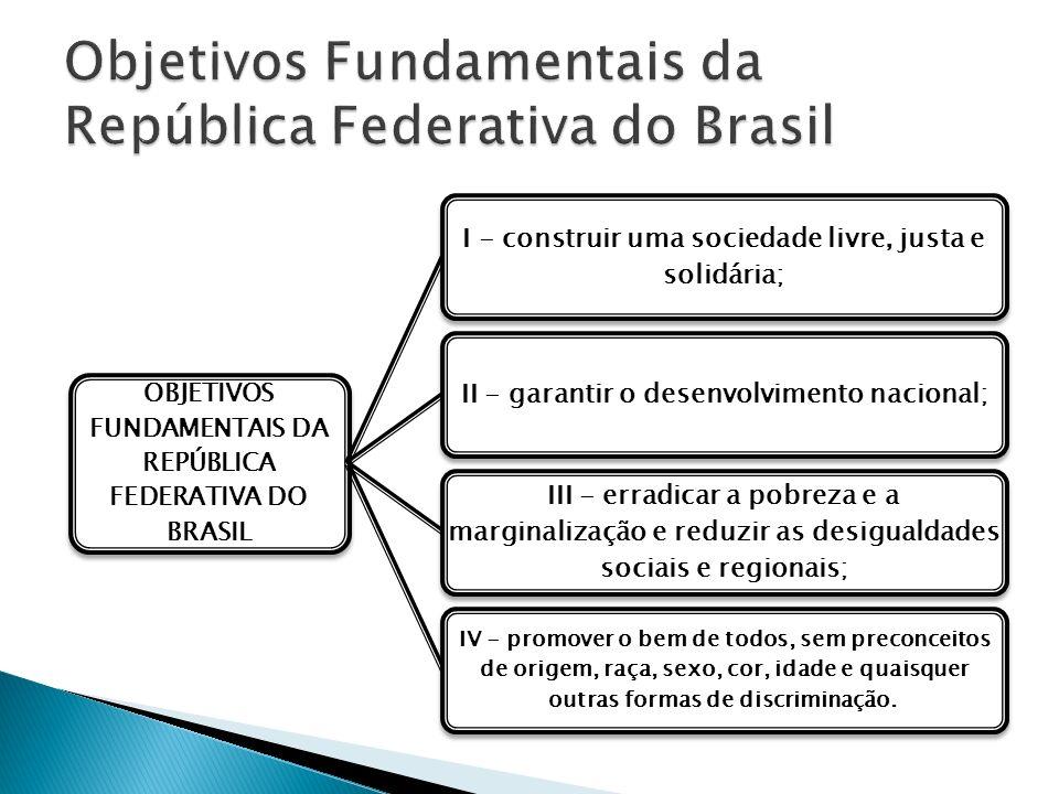 Objetivos Fundamentais da República Federativa do Brasil