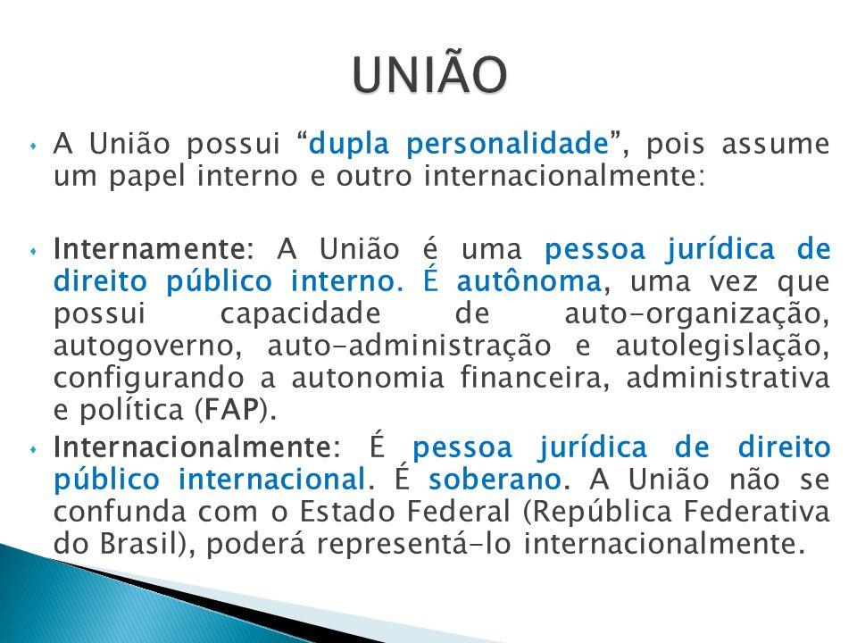 UNIÃO A União possui dupla personalidade , pois assume um papel interno e outro internacionalmente: