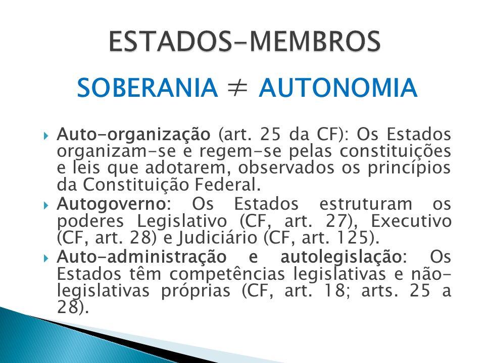 ESTADOS-MEMBROS SOBERANIA ≠ AUTONOMIA