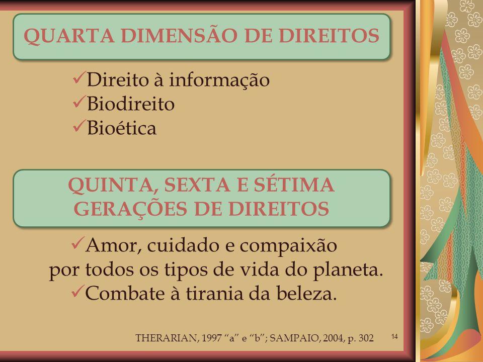 QUARTA DIMENSÃO DE DIREITOS